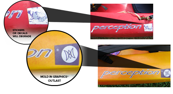 In-Mold Sticker degrades and Mold IN Graphics outlast