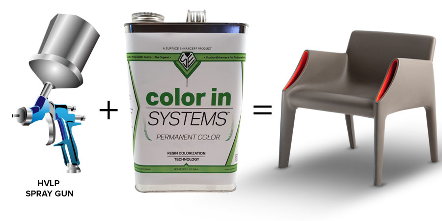Bulk Color In Systems for plastics decorating