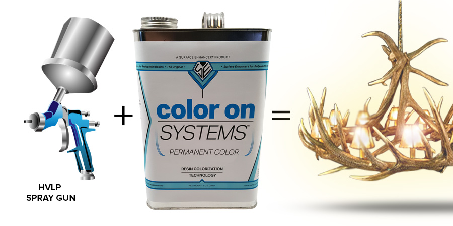 Color On Systems™