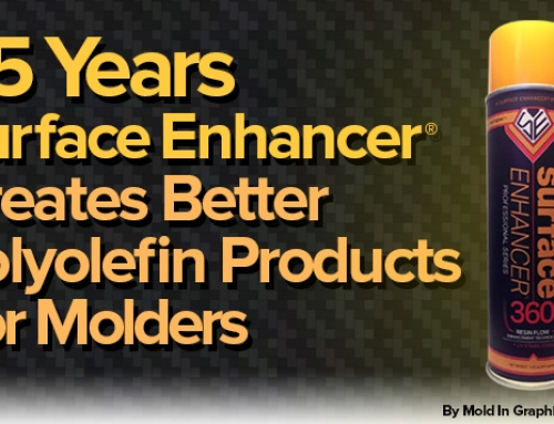 25 Years Surface Enhancer Creates Better Polyolefin Products For Molders
